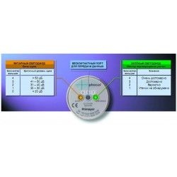 Система Phocus2